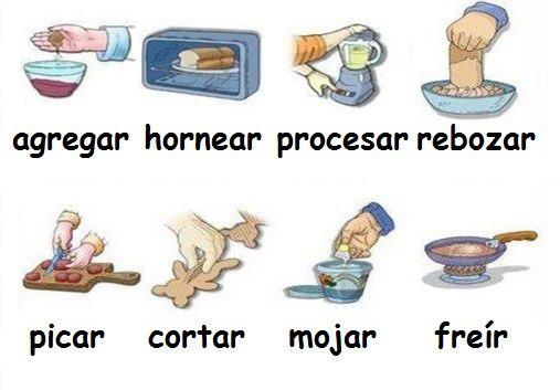 23 best verbos images on pinterest learn spanish for Cocinar en frances
