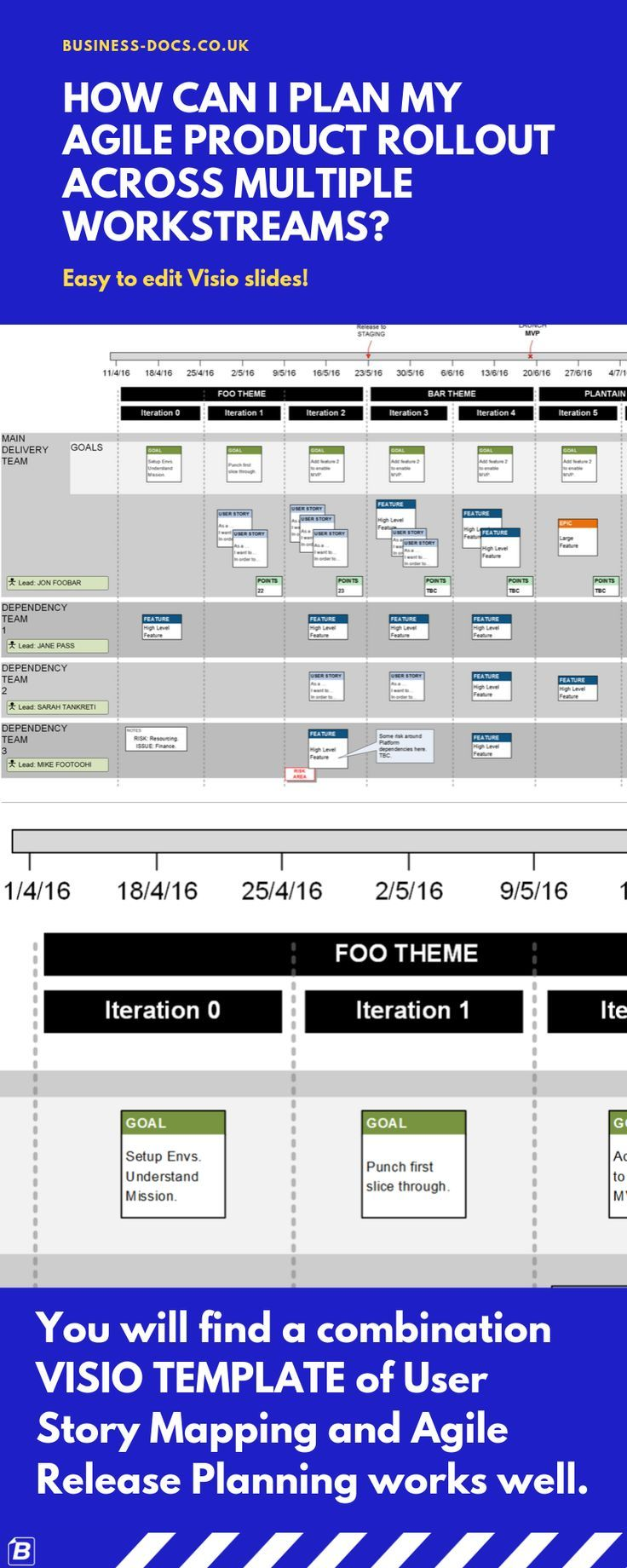 Visio Agile Release Plan For Scrum Teams Story Mapping How To