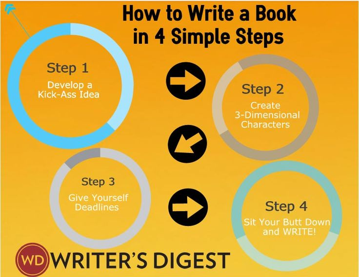 Best Tips on Writing a Book