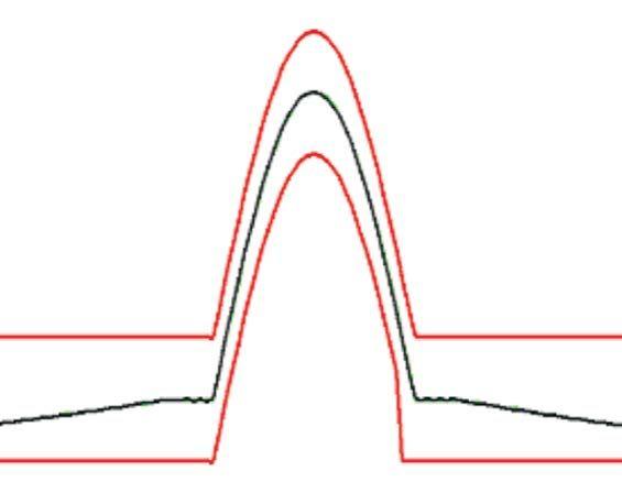 #ElectrodynamicShaker #PowerAmplifier #VibrationController http://bit.ly/2jWdwac