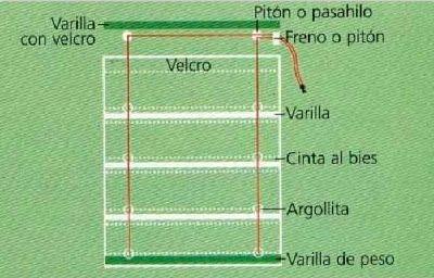 La tienda de la tia tota: Como hacer una cortina romana en casa