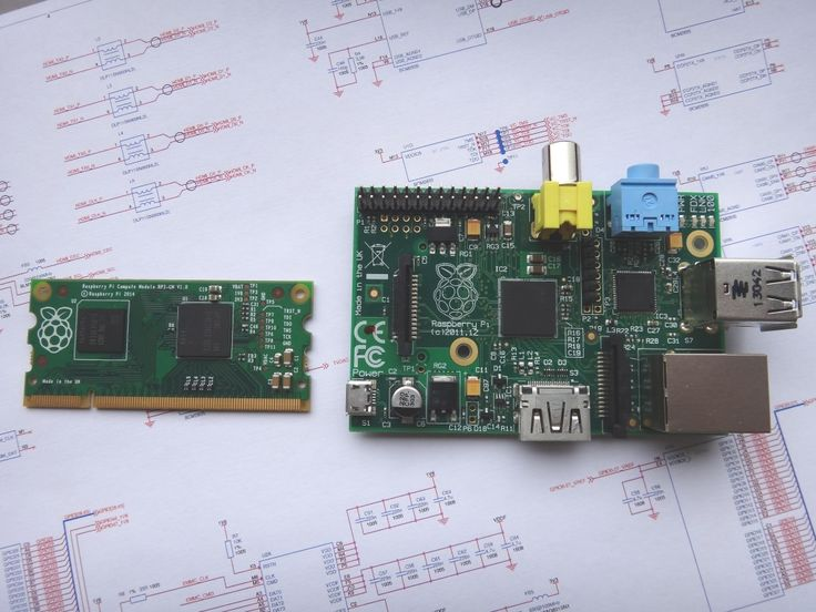 Compute.  Computer hardware from the Raspberry Pi Foundation lets anyone incorporate the brains of a Pi into their own circuit boards.
