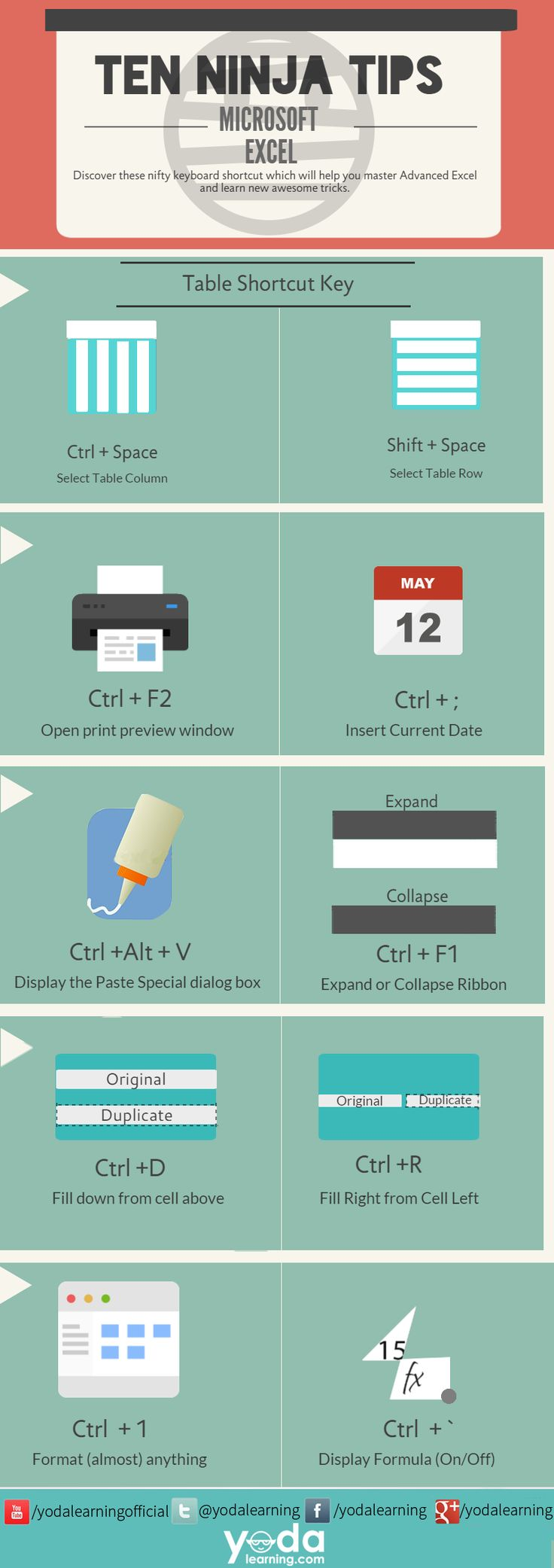 Top 10 keyboard shortcuts for Microsoft Excel #Top #tips #tricks #excel #microsoft #microsoft #shorcuts #infographics