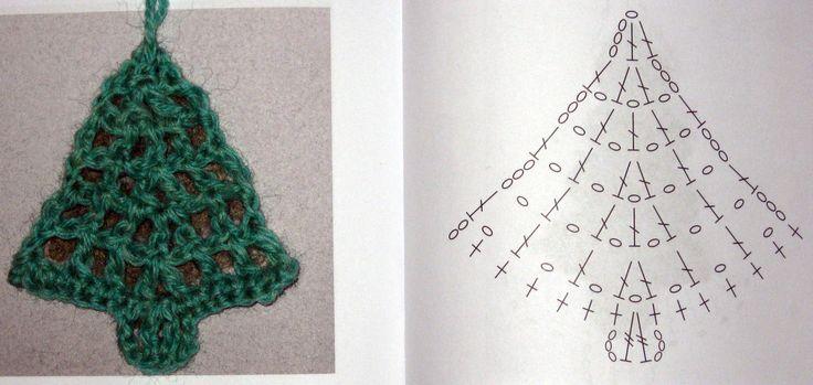 Petit sapin de noël tuto crochet- Le blog de tricotdamandine.over-blog.com