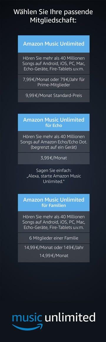 Mehr als 40 Millionen Songs mit Amazon Music Unlimited.