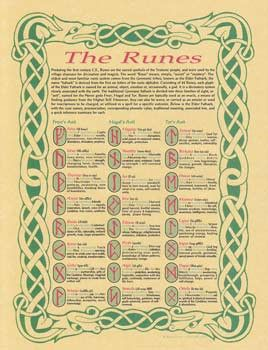 """The Runes Poster with depictions of runes and Trees. Including Freyr`s Aett, Hagal`s Aett, and Tyr`s Aett. Quote from poster. """"Predating the first century CE, Runes are the sacred symbols of the Teuto"""