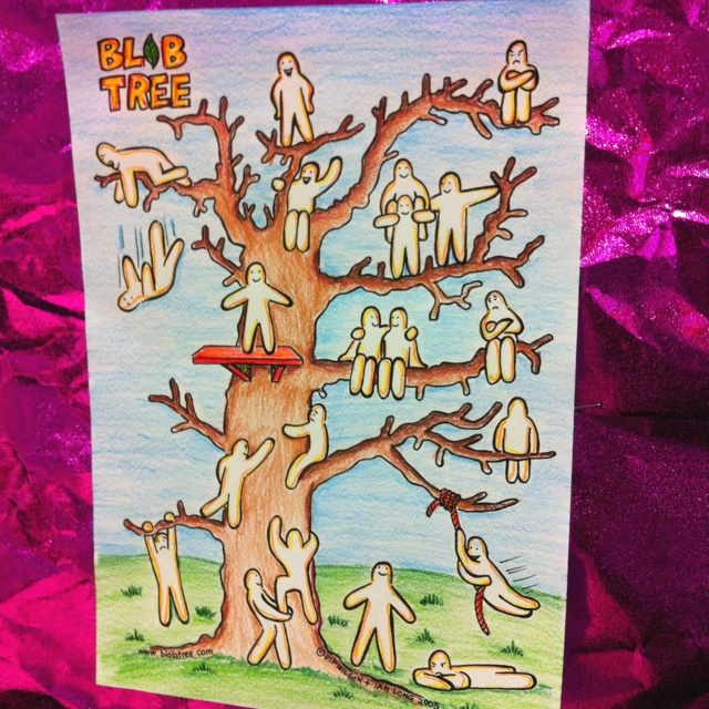 The Blob Tree Is A Brilliant Pshe Resource Look For It On