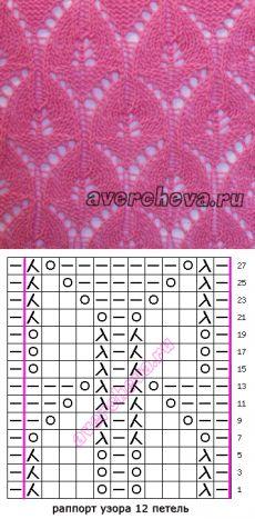 Patrón 615 | patrón de tejer con agujas directorio