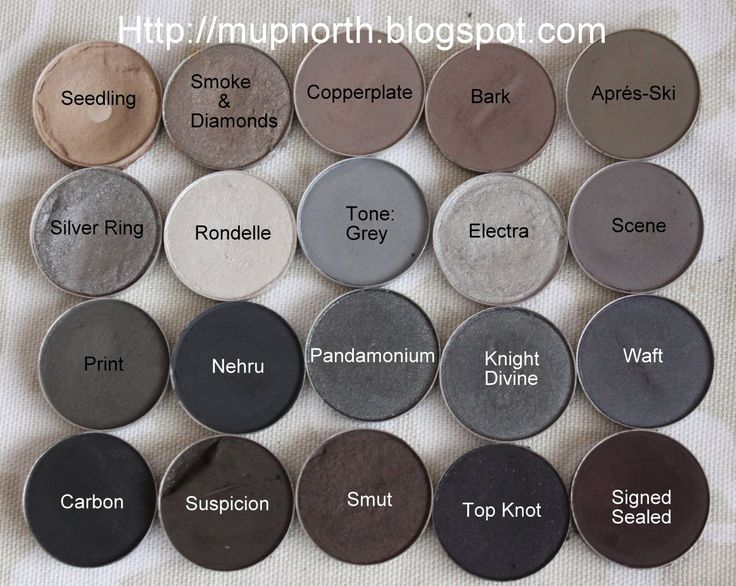 MAC Eyeshadow Swatches: Grey and Black