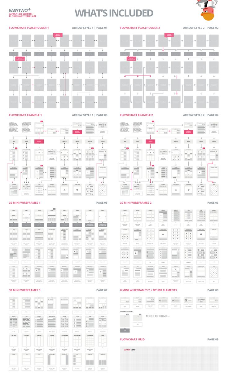 Easytwo advanced website flowchart template 104 mini #wireframe and more #flatdesign