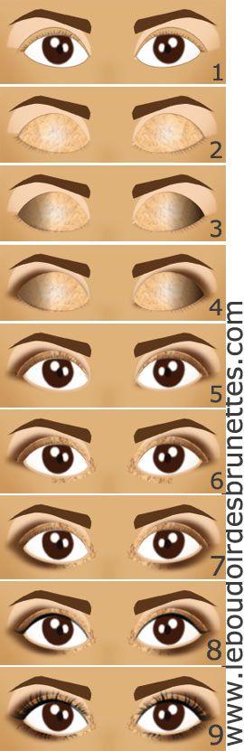 Maquillage de fêtes : yeux de biche doré et lèvres pulpeuses
