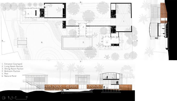 Waikiki #Wetland Resort, Vengurla - Architecture BRIO, India  plan and sections #architecturedrawing