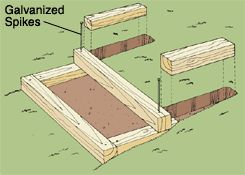 Creative Homeowner Project - Installing In-Ground Steps