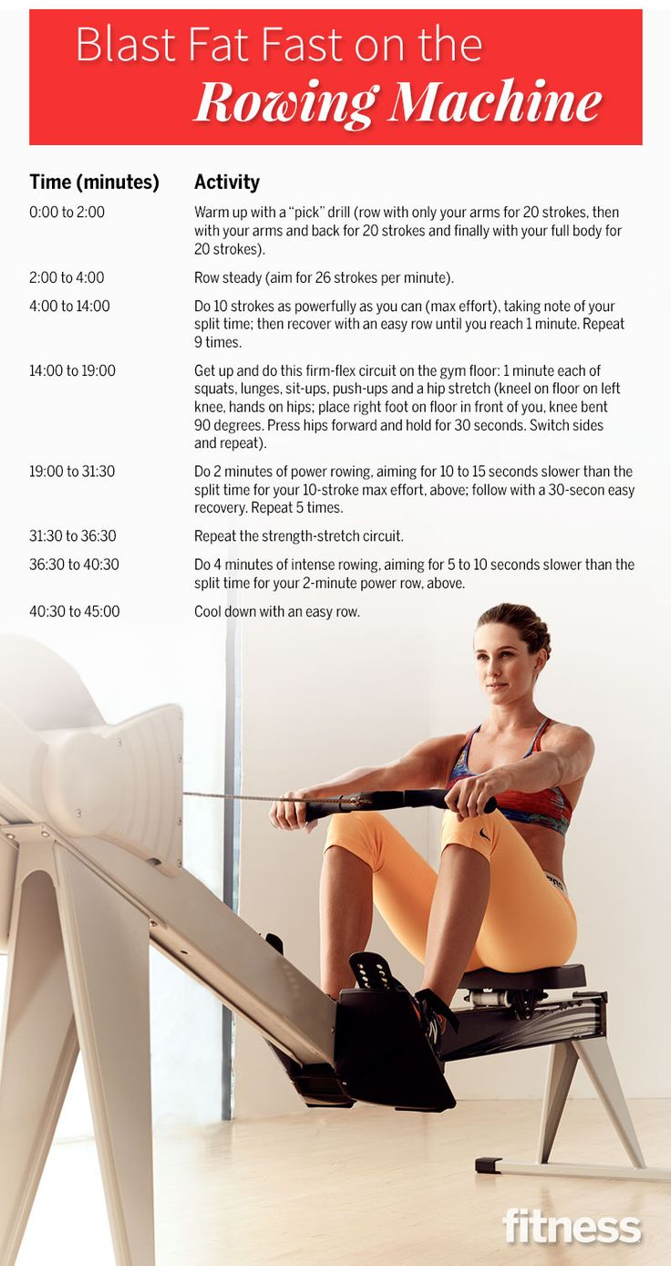 The Workout of 2015: Rowing