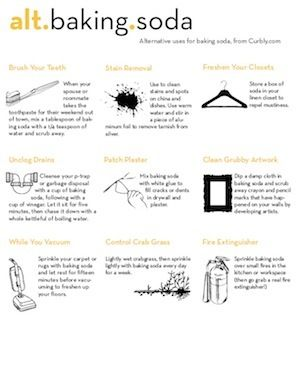 Free cheat sheet/download featuring alternative uses for baking soda!