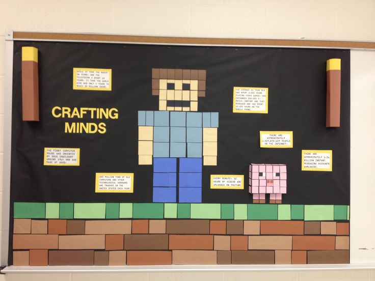 This is the cute bulletin board I made for my computer lab at school.  My husband suggested I do a take off of the game, so this is the result.  I included facts about computers/technology.