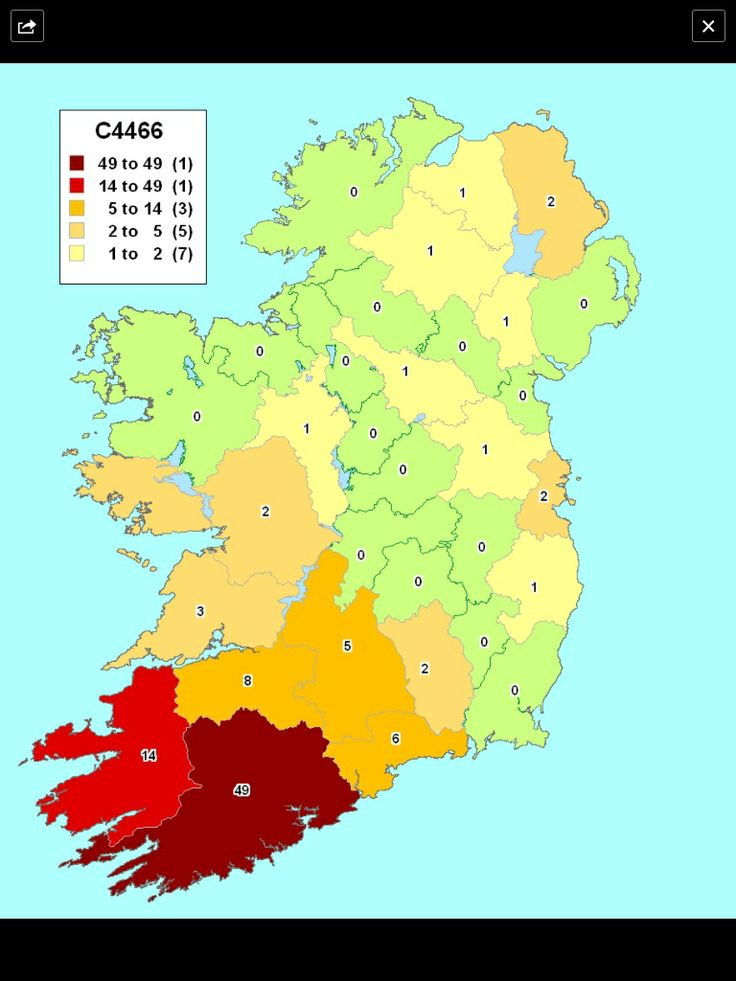 SOUTH OF IRELAND - Bowes One-Name Study
