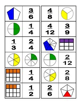 Nice set of fraction dominoes that represent fractions from halves to twelfths in written and pictorial form. All fractions reduce to 1/2, 1/3, 1/4, 1/5, or 1/6.