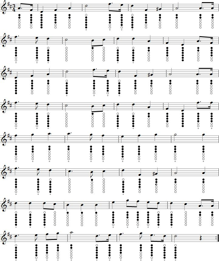The Star-Spangled Banner sheet music and tab for tin whistle. PDF available at http://tinwhistlemusic.org/title/s/the-star-spangled-banner/