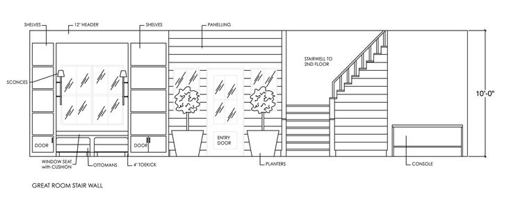 Stair Wall Elevation | Interior Sections | Pinterest | AutoCAD