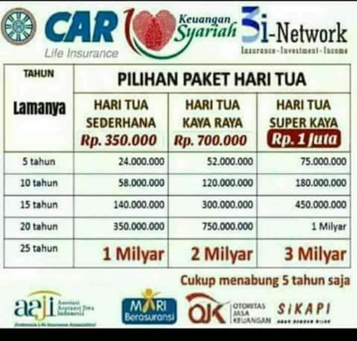 Pt Aj Car Membuka Peluang Bagi Masyarakat Indonesia Investor Dengan Nilai Inves Minimal Rp 21 000 000 Rp 42 000 000 Fun Diys Diy And Crafts Car Insurance