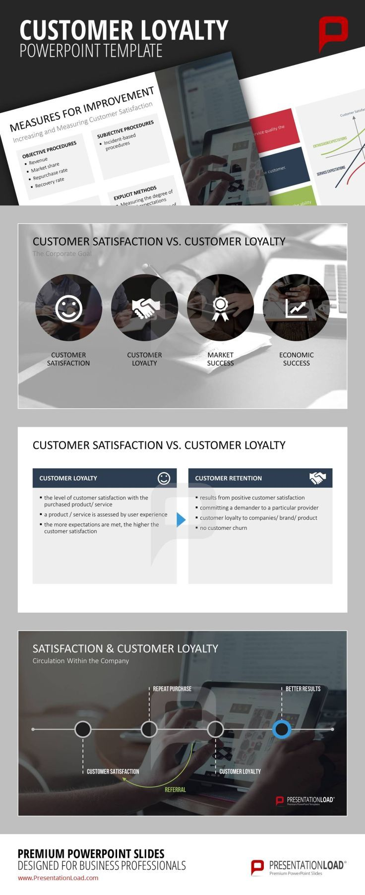 81 best images about customer care powerpoint template on pinterest models flat design and. Black Bedroom Furniture Sets. Home Design Ideas