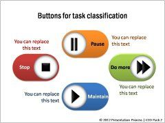 Buttons for Task Classification