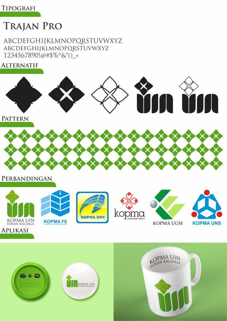 Konsep Desain Logo KOPMA UIN Sunan Kalijaga 2/2 #Design #Logo #UIN #SUKA #Concept
