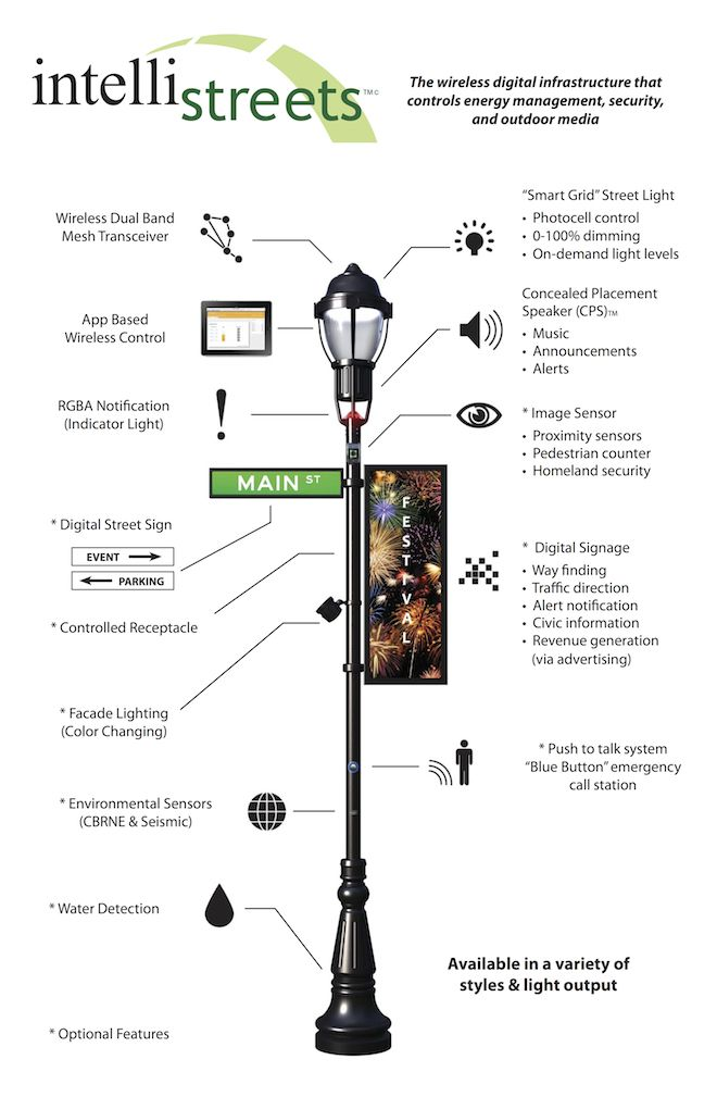 "intellistreets. ""The wireless digital infrastructure that controls energy management, security, and outdoor media."""