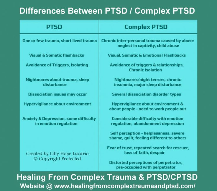 Post traumatic stress syndrome assholes