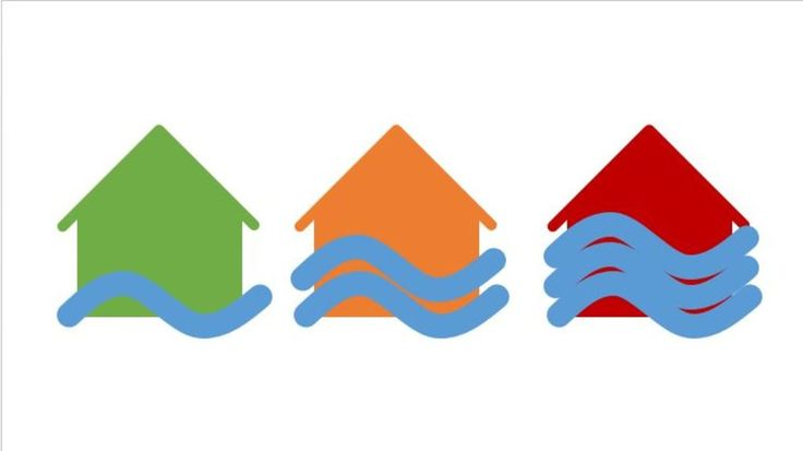 "The insurance industry publishes three ""flood risk"" symbols it would like estate agents in England and Wales to put on their property particulars"
