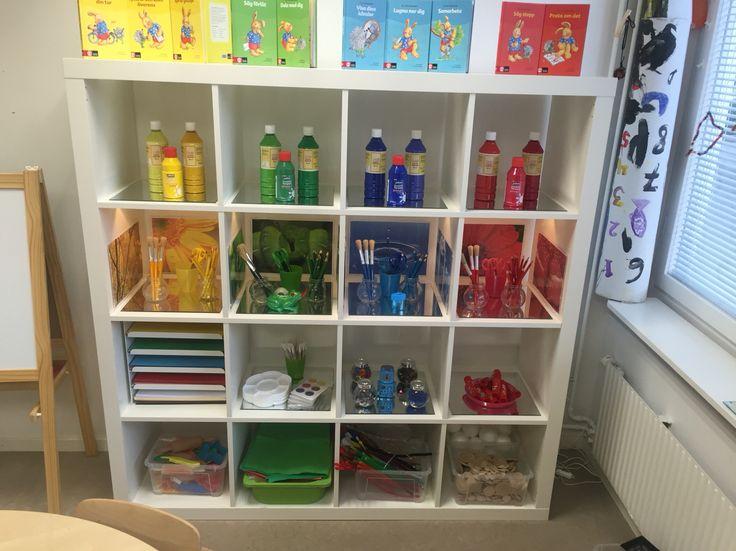Pedagogisk miljö i förskolan. Skapande lärande ateljé