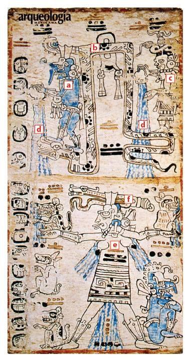 Los dioses de la lluvia en Mesoamérica (1) El dios de la lluvia se llamaba…