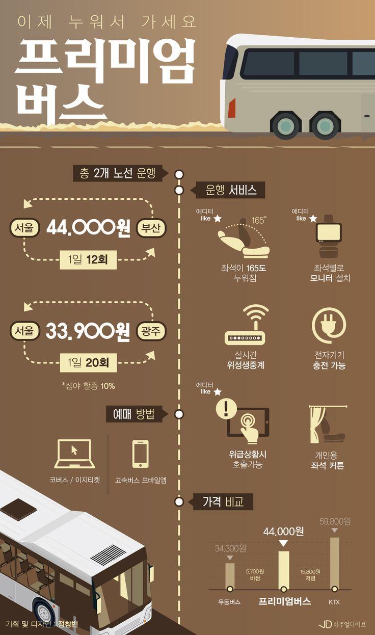 '달리는 퍼스트클래스' 프리미엄 버스에 대한 모든 것[인포그래픽] #premium_bus / #Infographic ⓒ 비주얼다이브 무단 복사·전재·재배포 금지