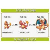 Znalezione obrazy dla zapytania pokemon charmander evolution chart