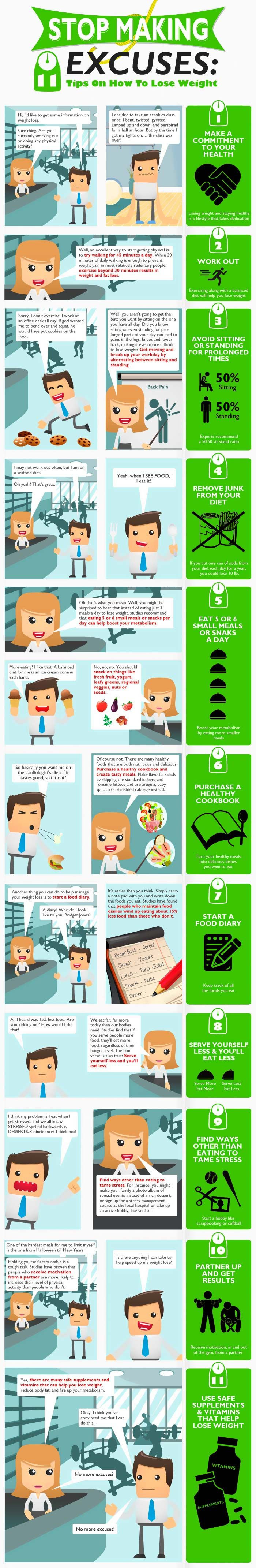 Best tips on how to lose weight fast and easy