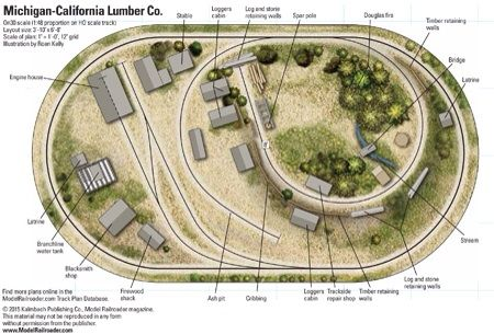 On30 michigan california lumber co from track plan database track - Ho scale layouts for small spaces concept ...