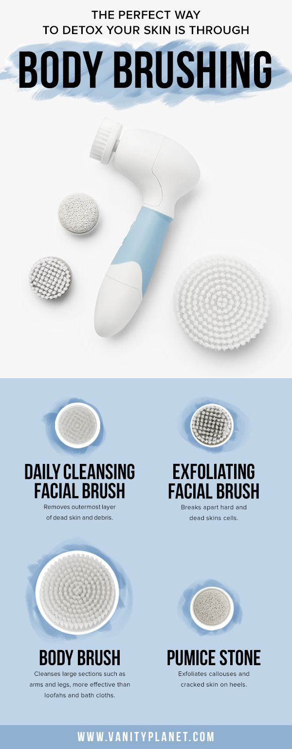 What is body brushing? It's a way of giving your skin a deeper clean to exfoliate and detox your body of any bacteria or dead skin build up. See the great results! Check out now for only $30 (Regular $100)