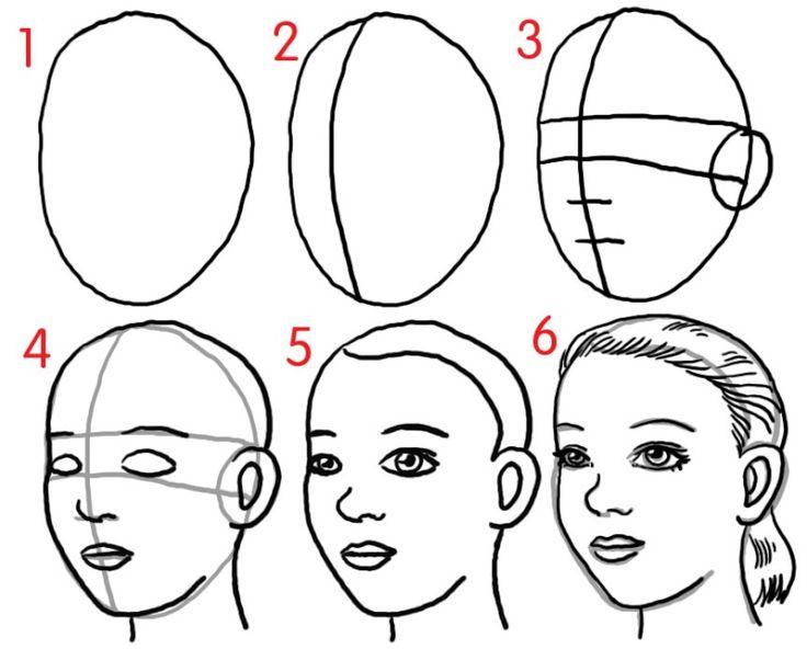 Apprendre a dessiner visage dessins pinterest comment - Dessin facile a faire etape par etape ...