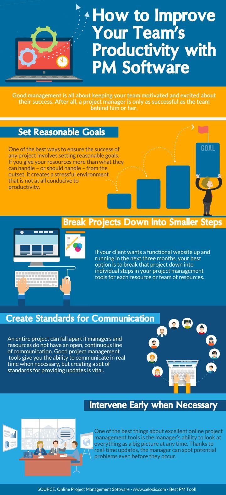 Infographic Improving Team Productivity With Pm Software Software Project Management Infographic Effective Teamwork