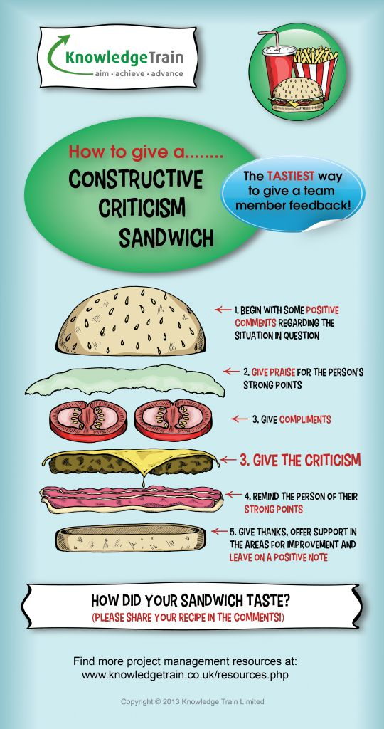 Fancy a feedback sandwich for lunch? [INFOGRAPHIC] | TrainingZone.co.uk