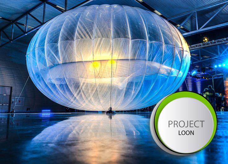 About Project Loon