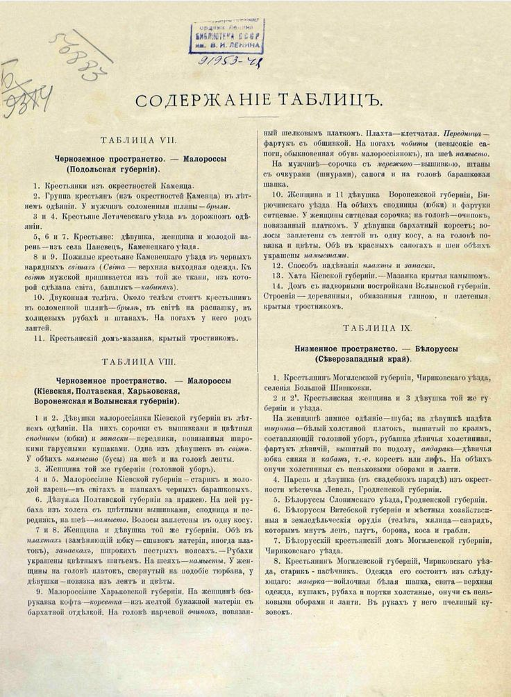 Русские народы - описание к Малороссам и Белоруссам