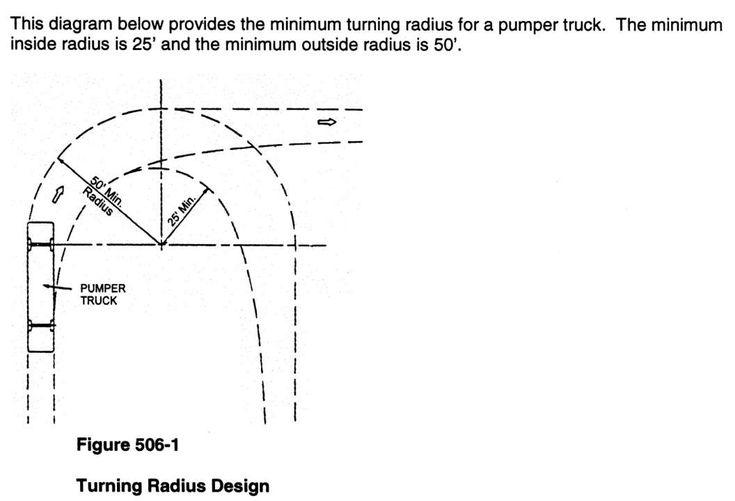 17  Fire Truck Turning Radius Diagramfire Truck Turning