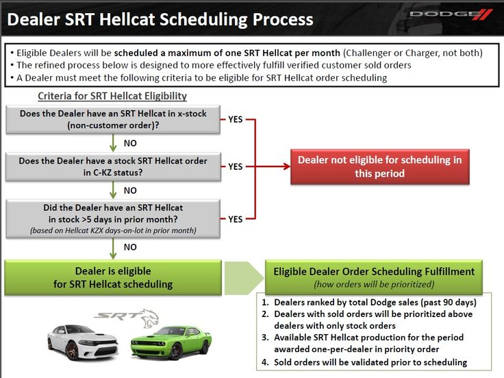 Do you want to buy a Hellcat - Chrysler is warning consumers about some of its shady dealers. https://www.autocheatsheet.com  #chrysler #hellcat