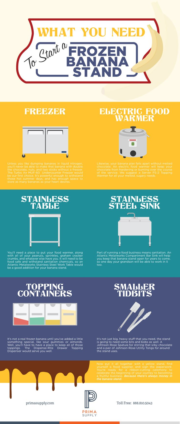 24 best Commercial Kitchens images on Pinterest | Commercial kitchen ...
