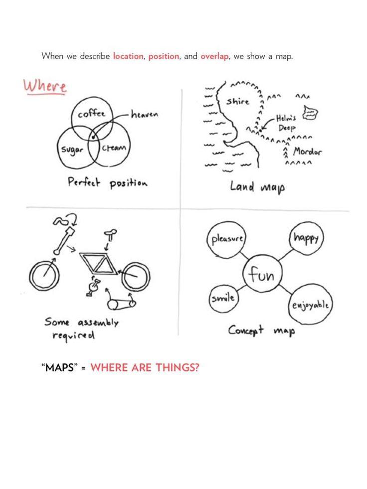 78 best client proposal templates images on Pinterest Craft - proposal templates