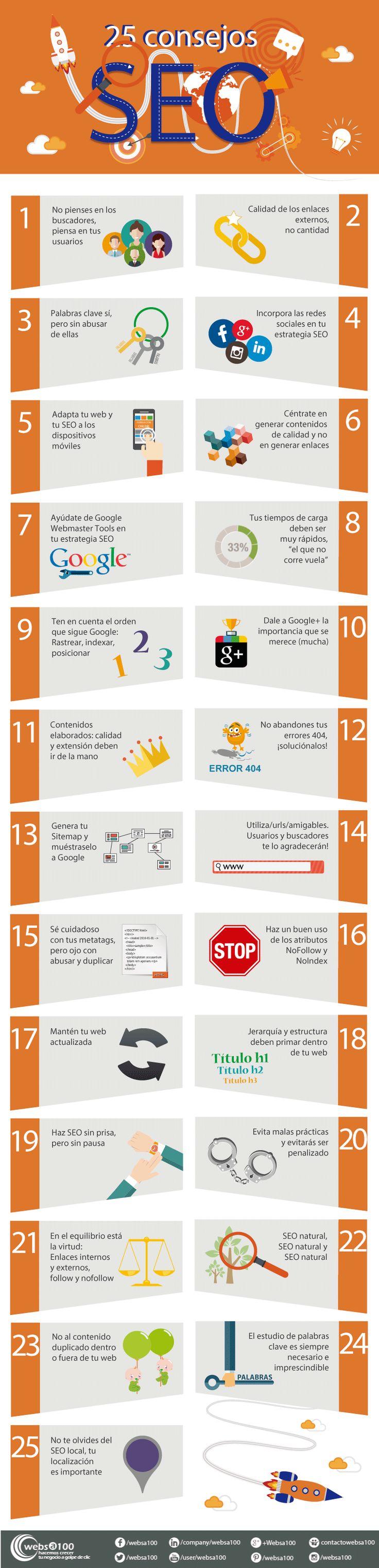infografia-consejos-SEO.png (778×3216)
