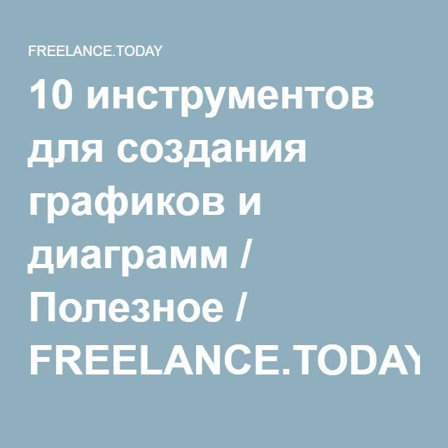 10 инструментов для создания графиков и диаграмм / Полезное / FREELANCE.TODAY