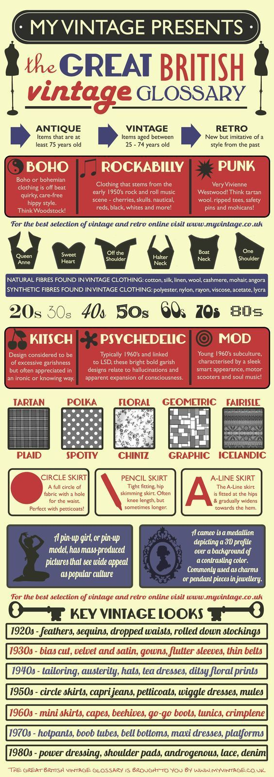 The Vintage Glossary from My Vintage - your one stop guide to vintage clothing, retro clothing and rockabilly fashion. Brought to you by www.myvintage.co.uk 40s 50s 60s 70s 80s and more!